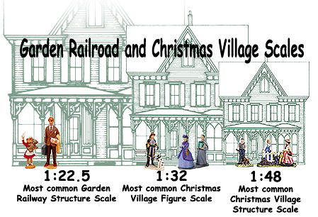 Choosing Figures For Your Garden Railroad
